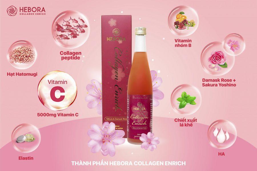 Các thành phần của nước uống Hebora Collagen Enrich